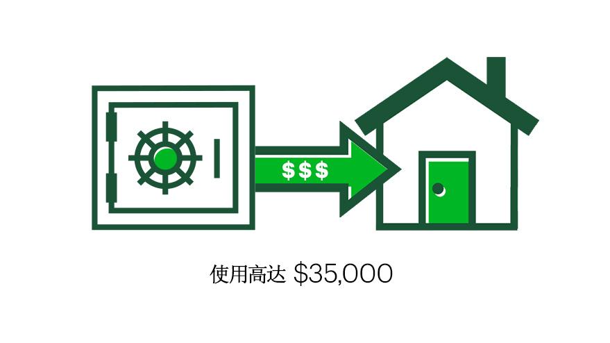 通过退休储蓄计划购房计划提取多达$25,000。